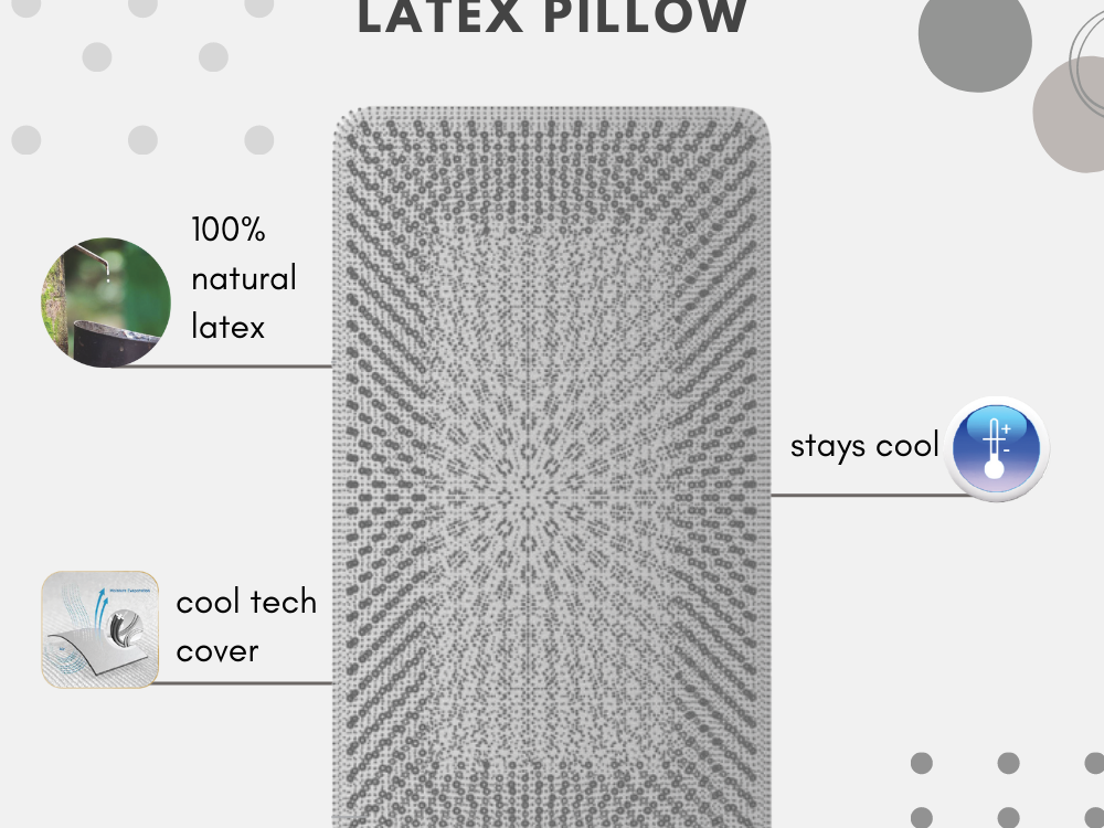 Intero CoolTech Natural Latex Pillow